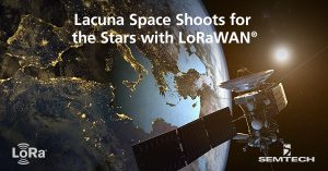 LoRa Messages from Space with TTN